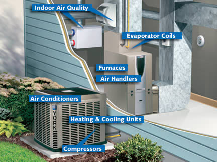 Free Standing Air Conditioners, Windowless Air Conditioner, Portable Air Conditioner. Your source for windowless air conditioners, small portable air conditioners